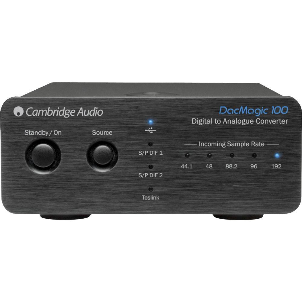 audio d a converter: