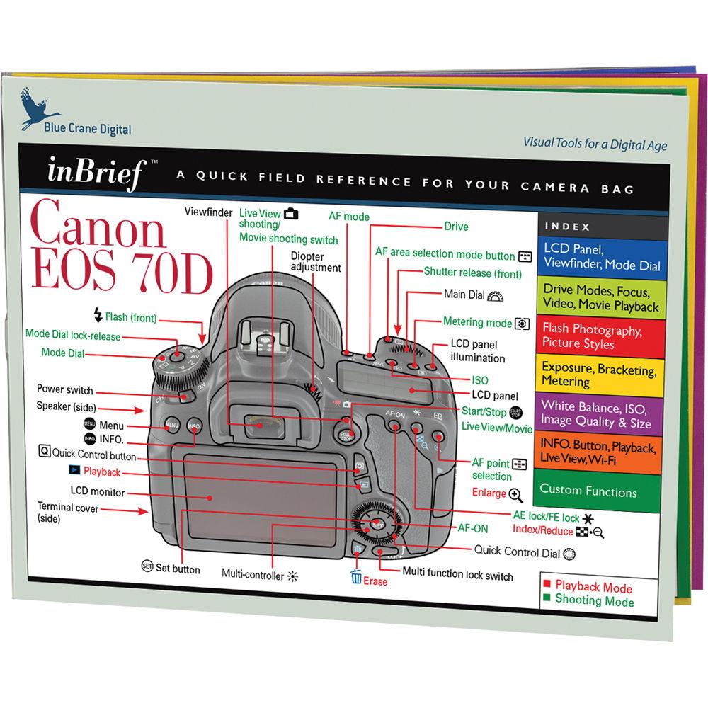 blue crane digital canon 70d inbrief laminated card a bc557 b h rh bhphotovideo com canon 70d manual pdf canon 70d manual focus