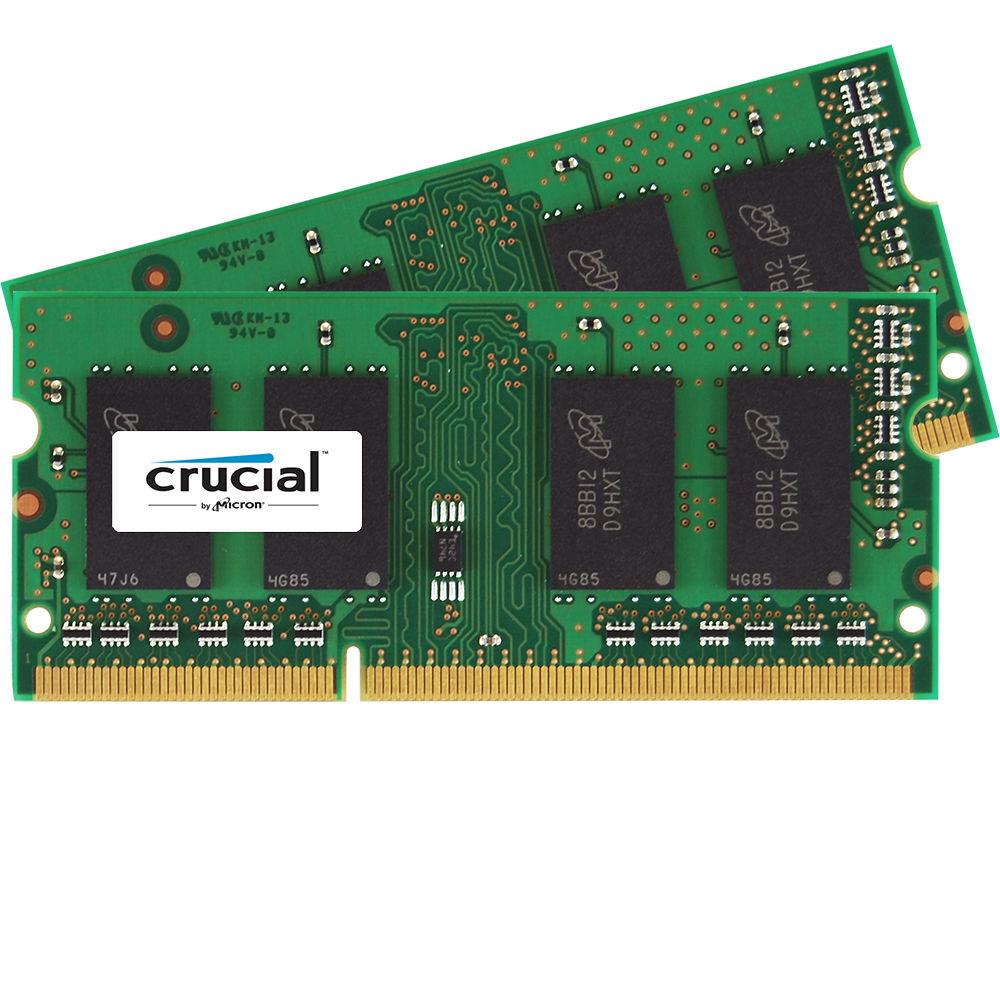 Mac memory slots ecc disabled