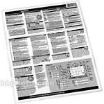 PhotoBert CheatSheet for Nikon D50 Digital SLR Camera