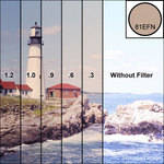 "Tiffen 4 x 4"" 81EF/0.3 ND Combination Filter"