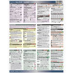PhotoBert CheatSheet for Nikon D5500 DSLR Camera