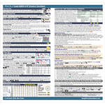 PhotoBert CheatSheet for Canon Speedlite 600EX II-RT