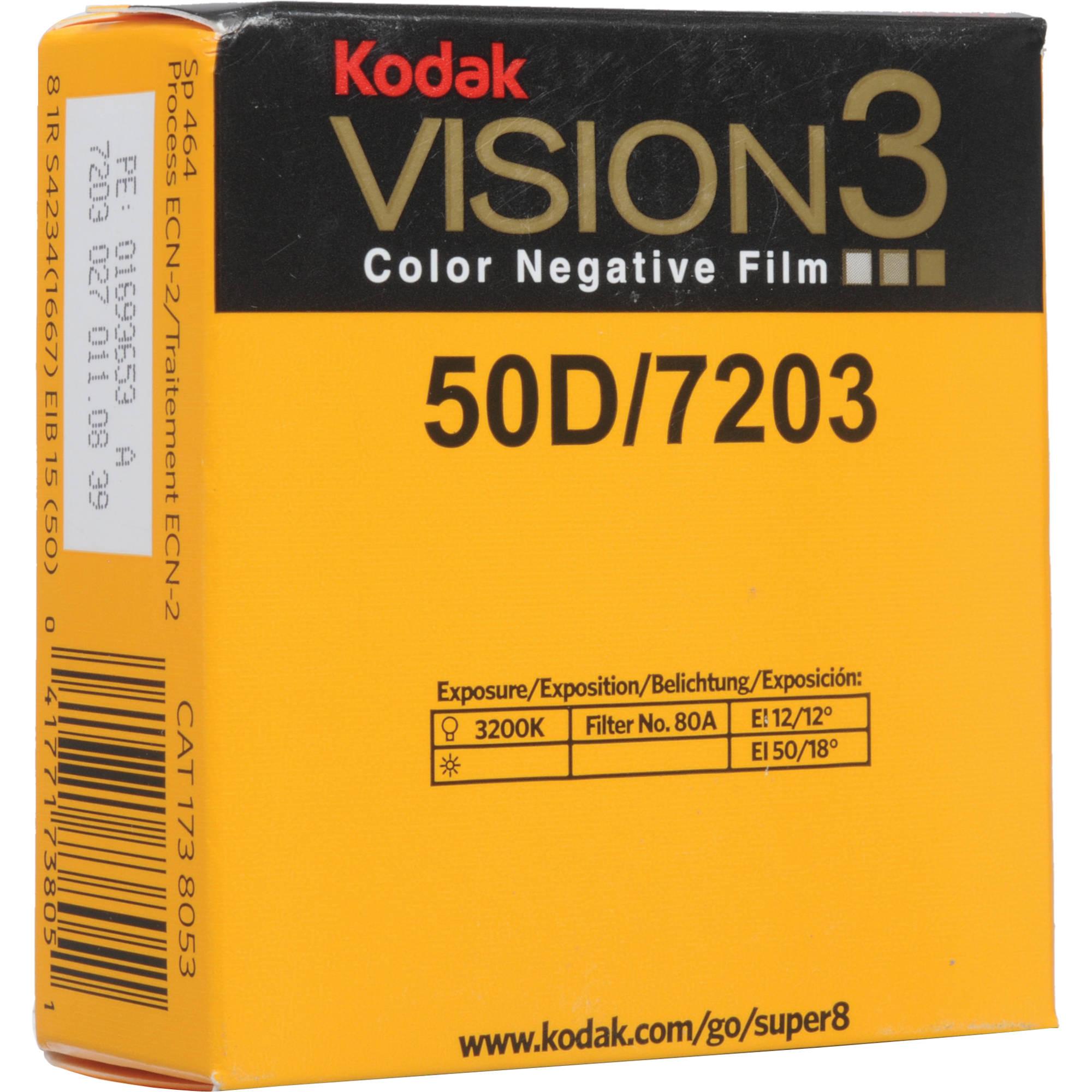 Plus-x super 8 film / Spoiler golden rainbow episode 30
