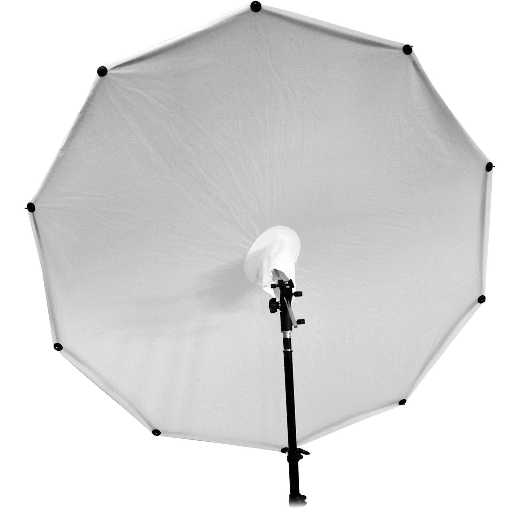 Umbrella Into Softbox: Photek SoftLighter Umbrella With Removable 7mm And SL-4000-FGS