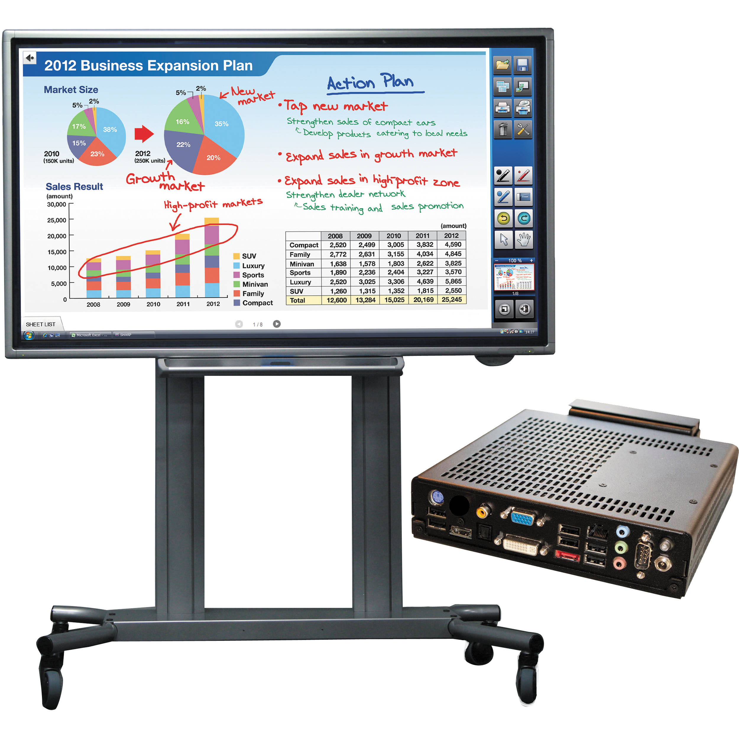 Sharp PN L702B PKG2 Bundle Interactive Display PC Rolling Cart Floor