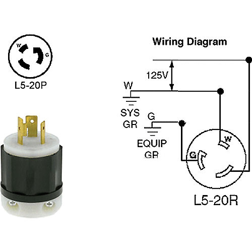 Altman 52 2311 Twist Lock L5 20P Connector on twist lock plug wiring diagram