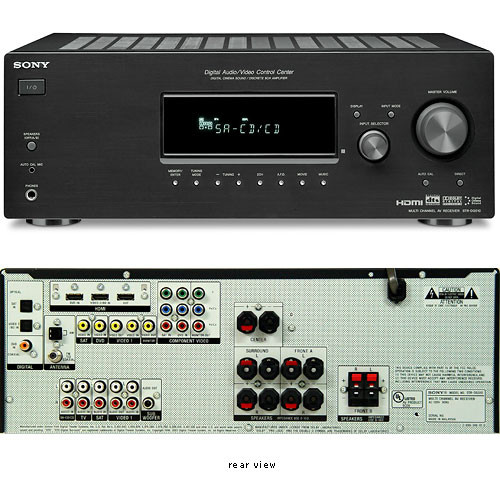 Home Theater Systems Sony