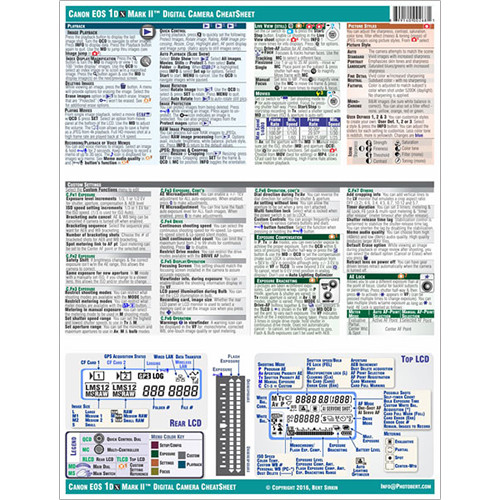 nikon d3400 cheat sheet pdf free download