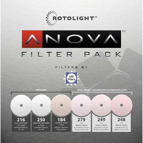 Rotolight Replacement Filters for ANOVA LED Lights (6-Pack)