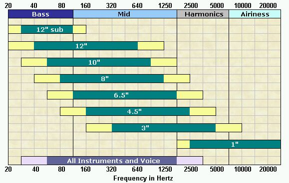 Ceiling Fan Sizes moreover Studio Monitors Nearfields besides Capacitor Leter Code Table as well Resistors 07 together with Electronic  ponents An Easy To Use Guide. on standard capacitor size chart