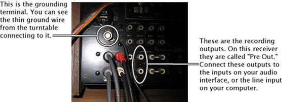 The grounding terminals and recording outputs